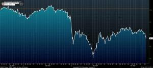 INDEXCF Index (MICEX Index) 60 D 2014-04-15 10-22-03